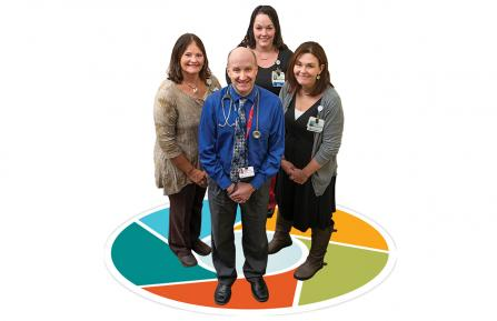 Doctors and nurses as part of primary care team